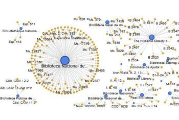BIG DATA als estudis d'Humanitats