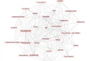 Taller amb l'IGOP: Ús del Big Data en la investigació social i política