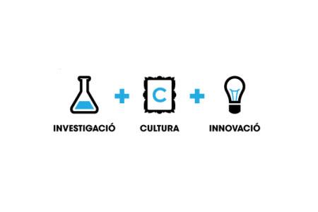 ICIPèdia, sis anys d'investigació i innovació en l'àmbit cultural